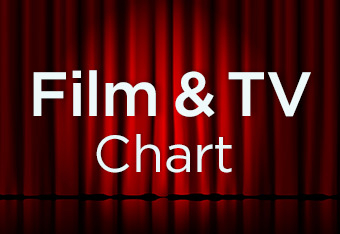 Film and TV Chart
