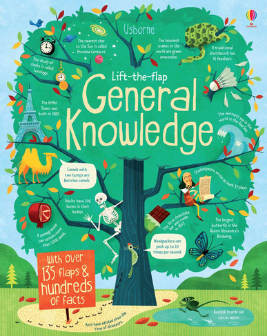 Children's General Knowledge and Trivia Books | WHSmith